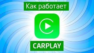 Как работает Carplay в магнитолах IQ Navi
